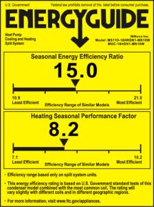 Seer Energy Guide